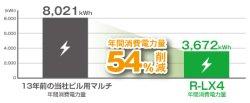 画像2: 三菱重工 ビル用マルチエアコン更新用・リフレッシュマルチ R-LX4シリーズ 【FDCRP5604HLXB】