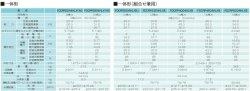 画像3: 三菱重工 ビル用マルチエアコン更新用・リフレッシュマルチ R-LX4シリーズ 【FDCRP7304HLXB】