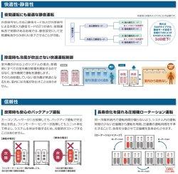 画像2: パナソニック ビル用マルチエアコン  室外ユニット UXR4シリーズ(既設配管対応タイプ)【PA-P560UXP4】