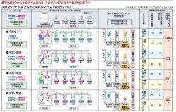 画像2: パナソニック ビル用マルチエアコン  冷暖フリー UXE3シリーズ【PA-P680UXE3】