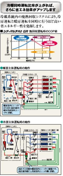 画像3: 三菱電機 ビル用マルチエアコン New冷暖同時 シティマルチ R2 GR(高効率タイプ)【PURY-EP280DMG4】