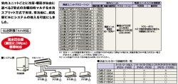 画像2: 三菱電機 ビル用マルチエアコン New 水冷2管式冷暖同時 シティマルチ WR2 Eeco 【PQRY-P560DMG4】