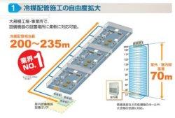 画像2: 東芝 設備用 空冷式一体型パッケージエアコン シングルエースシリーズ 外気処理仕様 【RDA-SPE8006HF】