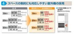画像3: 東芝 設備用 空冷式一体型パッケージエアコン シングルエースシリーズ 外気処理仕様 【RDA-SPE8006HF】