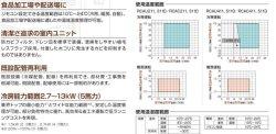 画像2: 東芝 設備用・工場用・産業用エアコン 中温用エアコン 【RCAC311D】
